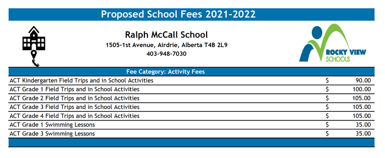 Proposed School Fees 2021-2022